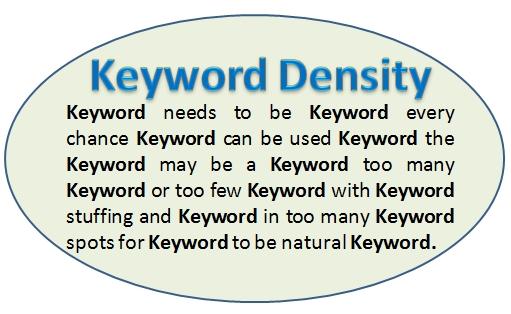 Nail Your Keyword