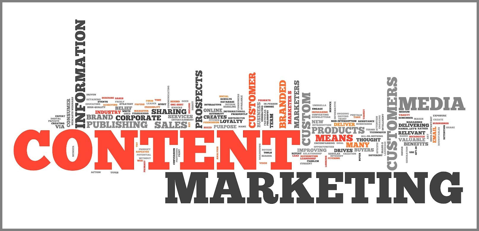Importance of keyword in Content Marketing