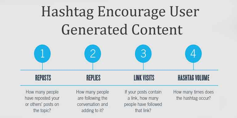 Hashtags For Content Marketing
