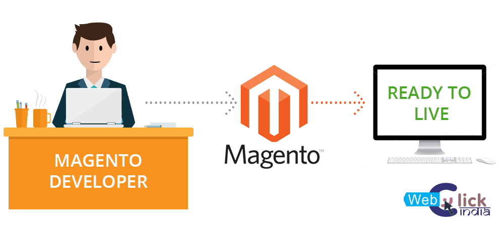 Increasing Demand Of Magento Developers