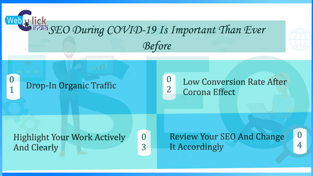 Importance Of SEO During COVID19