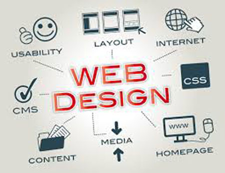 Web Designing Trends For Web Designer
